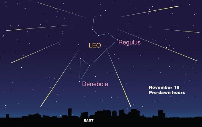 Leonid Meteor Yağmuru için Nereye Bakacağız ?