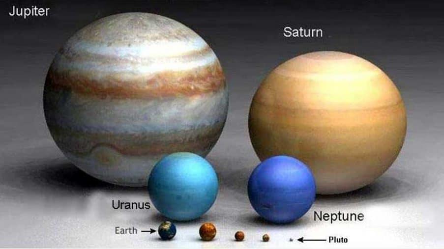 Güneş Sistemi'ndeki en büyük gezegen