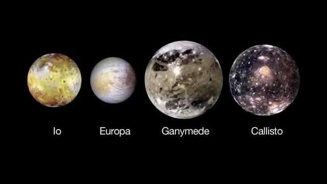 Galilei Uydular