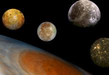 Jüpiter'in Uyduları ve Keşifleri