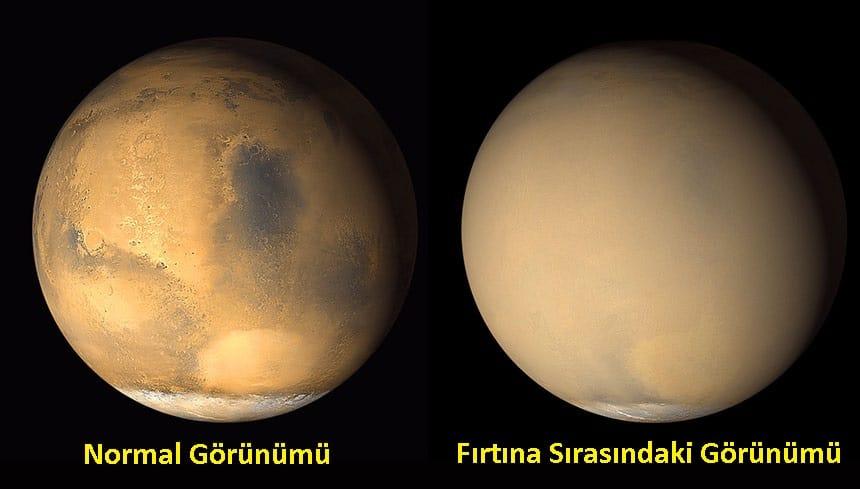 Mars'ın tüm görünümünü değiştiren kum fırtınaları