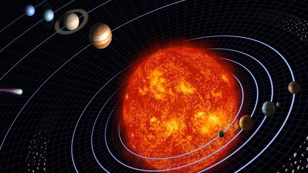 Gezegenlerin Güneş'e Uzaklık Sıralaması