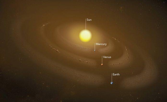 Merkür'ün Yörüngesi Toz Bulutu Halkası Keşfedildi
