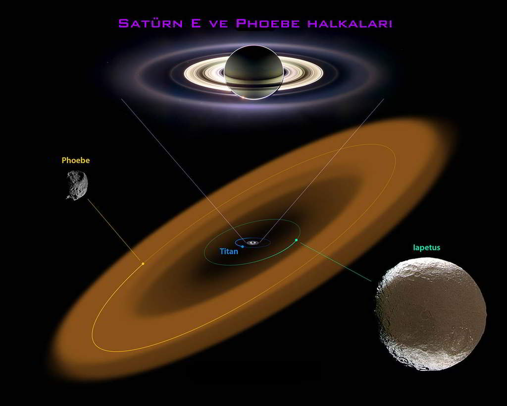 Satürn Halkaları (Phoebe Halkası)