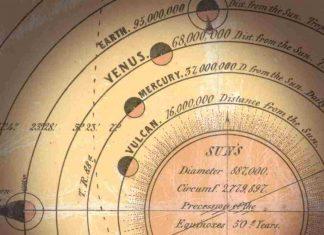 Varsayımsal Gezegen: Vulcan